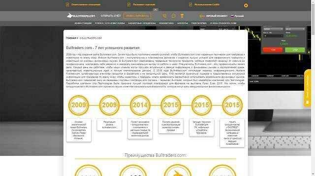 Брокер Bulltraders: отзывы постоянных клиентов, особенности деятельности и условия для трейдеров
